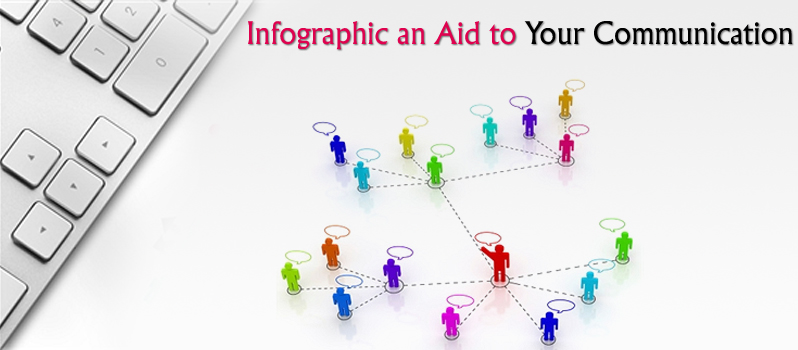 Infographic an Aid to Your Communication