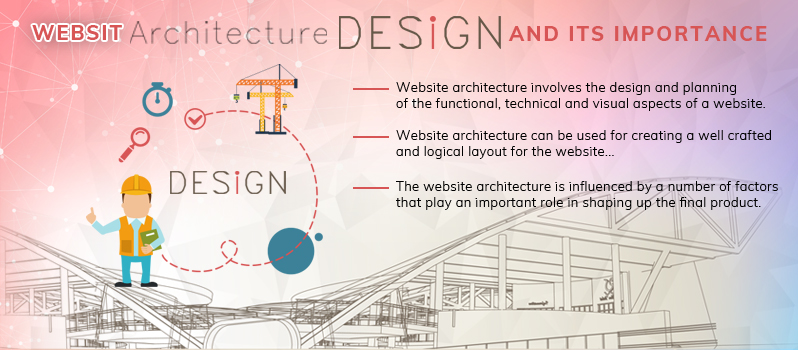 Website-architecture-design-and-its-importance