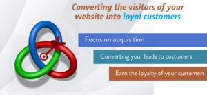 Converting-the-visitors-of-your-website-into-loyal-customers